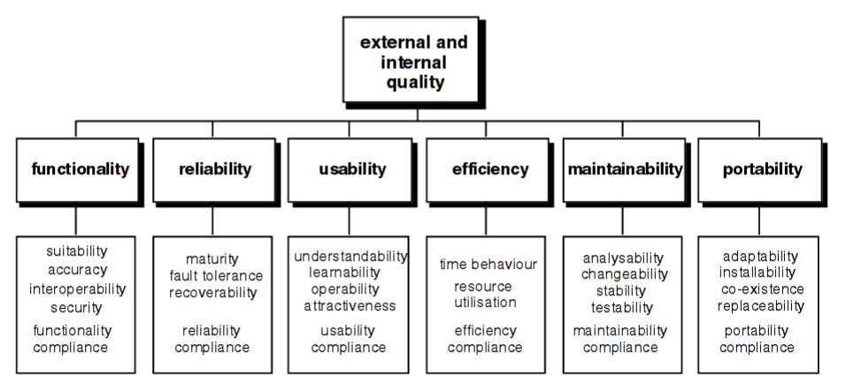 Requirements Engineering Peterjohann Consulting 8